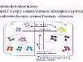 Nouvelle approche d'alignement d'ontologies à base d'instances, Communication présentée par Khiat Abderrahmane
