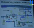 Séminaire sur les dessalements des eaux de mer et des eux saumâtres part13