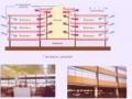 Cours de 3ème année architecture, intitulé Bilan thermique d'hiver, Animé par Melle SARAOUI Part2