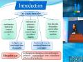 Contribution à l'étude de l'impact des eaux usées sur la zone humide El Hammam Bordj Bou Arréridj.